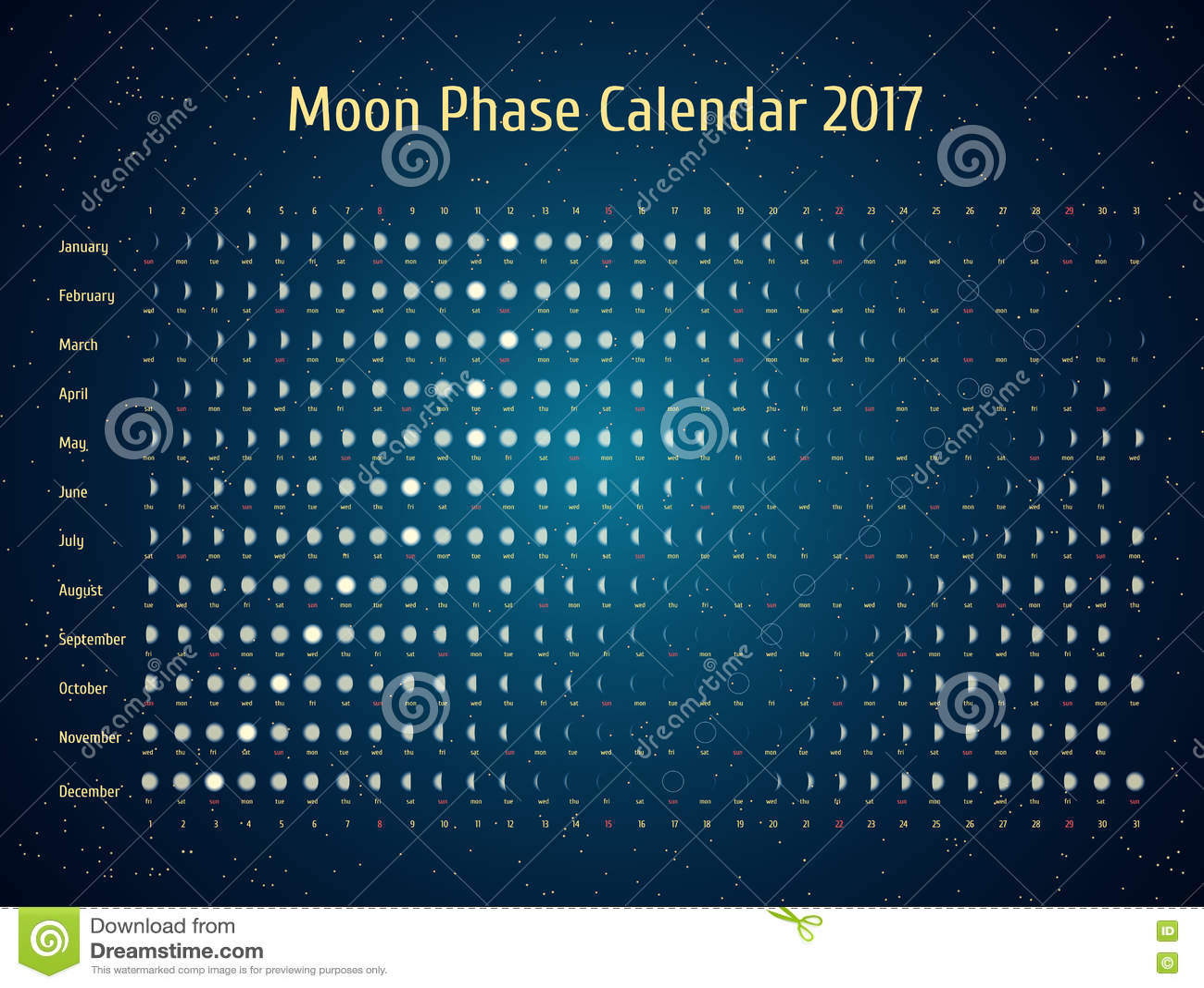 Vector Astrological Calendar For Moon Phase Calendar