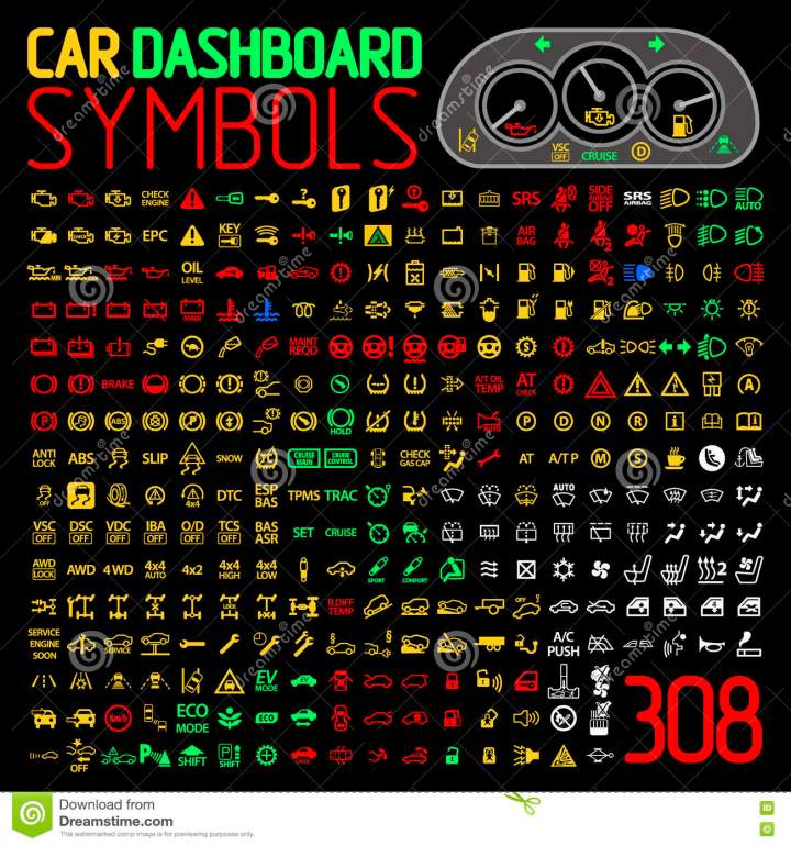 Indicator Lights On Dashboard Decoratingspecialcom - Car signs on dashboardcar dashboard warning lights the complete guide carbuyer