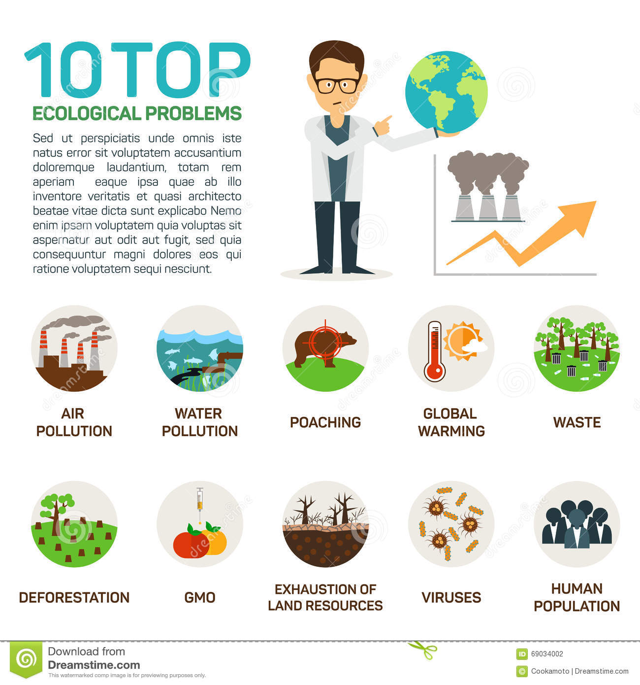Vector Illustration Of Top 10 Ecological Problems Stock