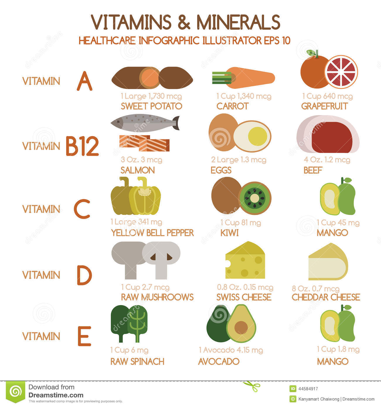 Vitamins And Minerals Foods Illustrator Set 1 Stock Vector