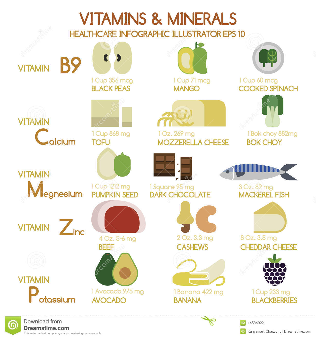 Vitamins And Minerals Foods Illustrator Set 2 Stock Vector