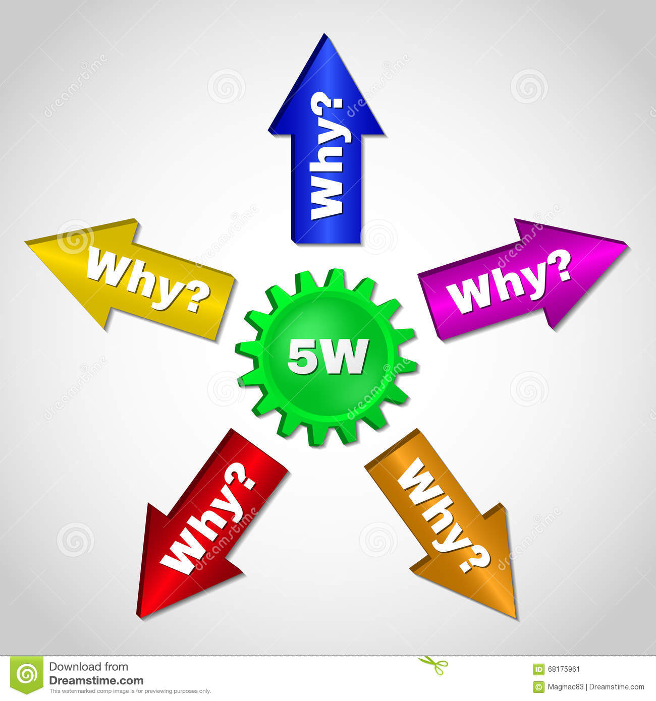 5w Root Causeysis Methodology Concept Stock Vector