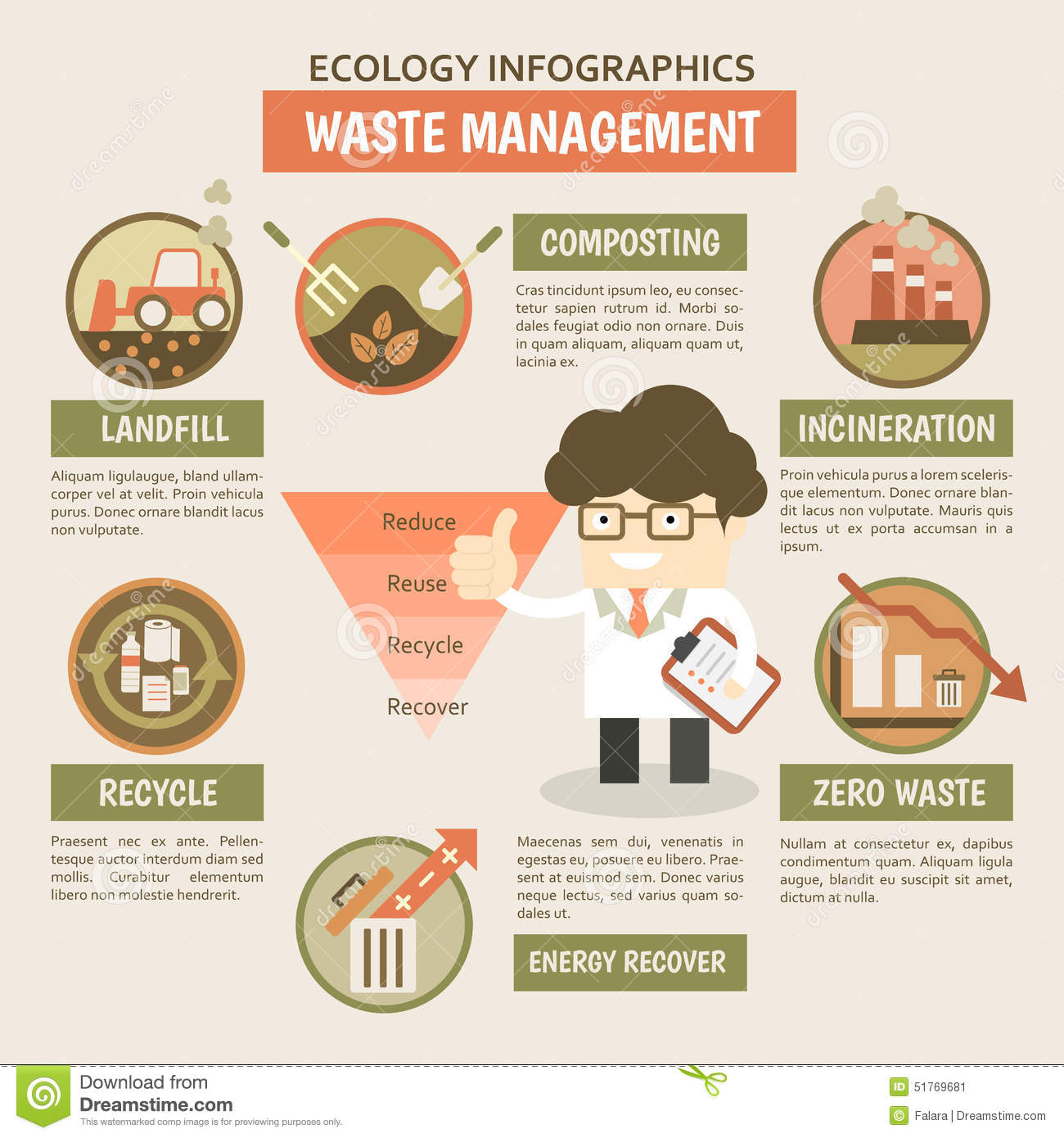 Waste Management Infographics Stock Vector