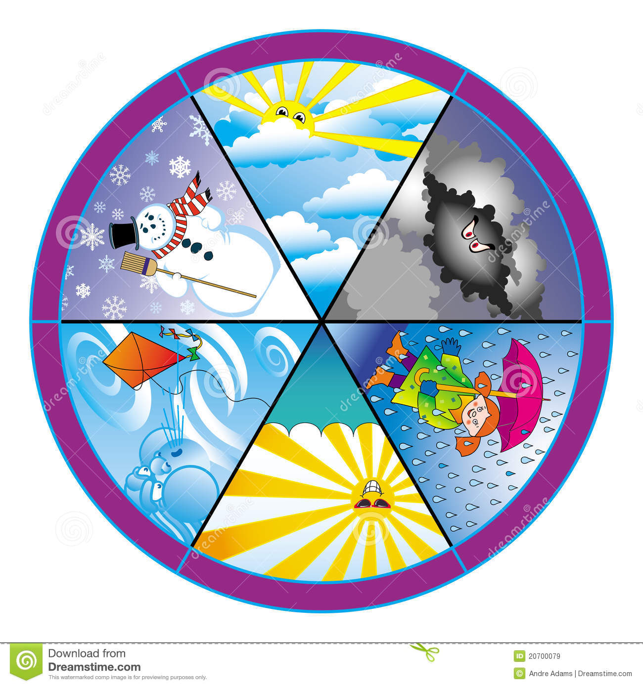 Weather Wheel Stock Vector Illustration Of Cartoon Wheel