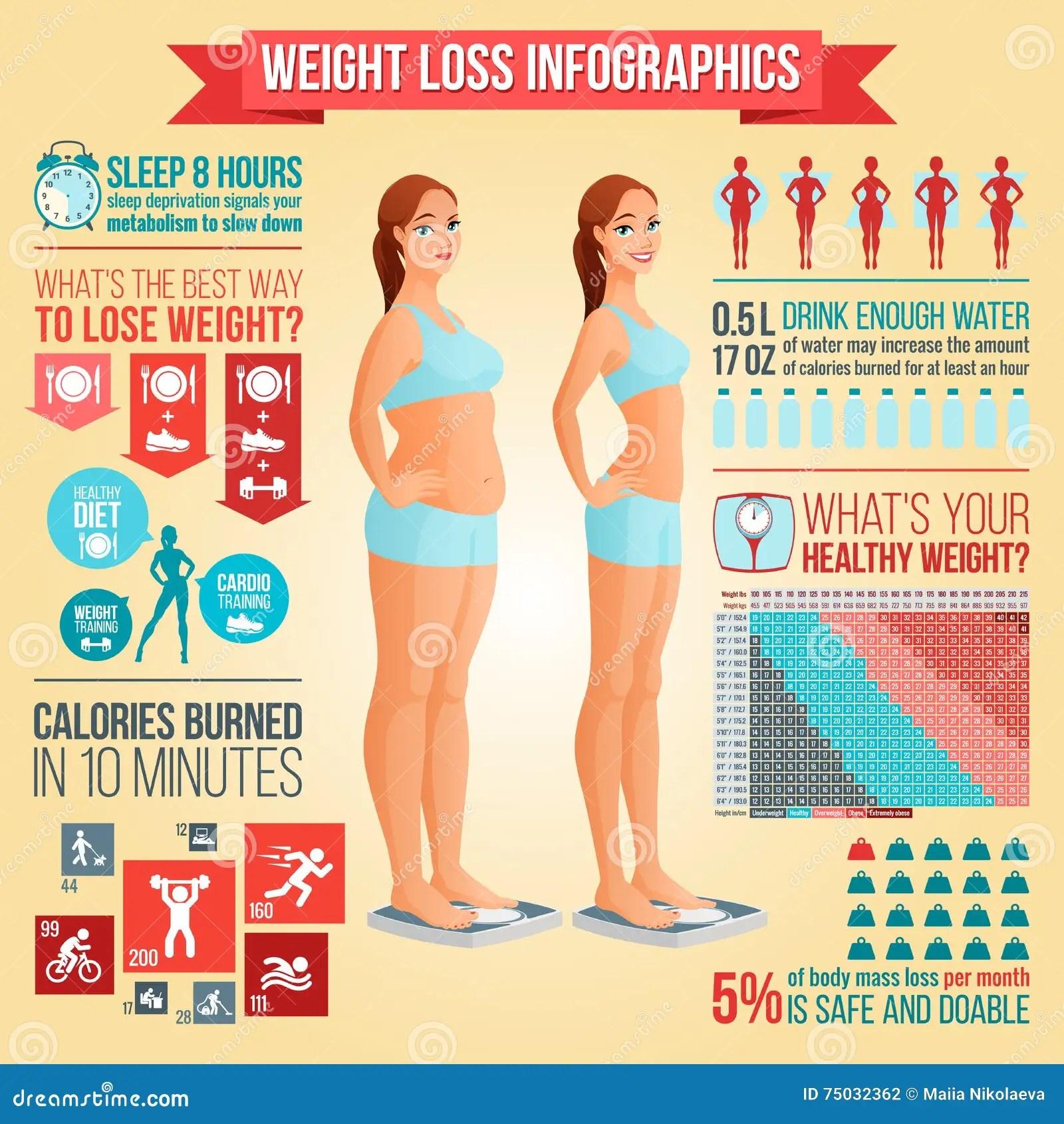 Self Improvement Health Benefits