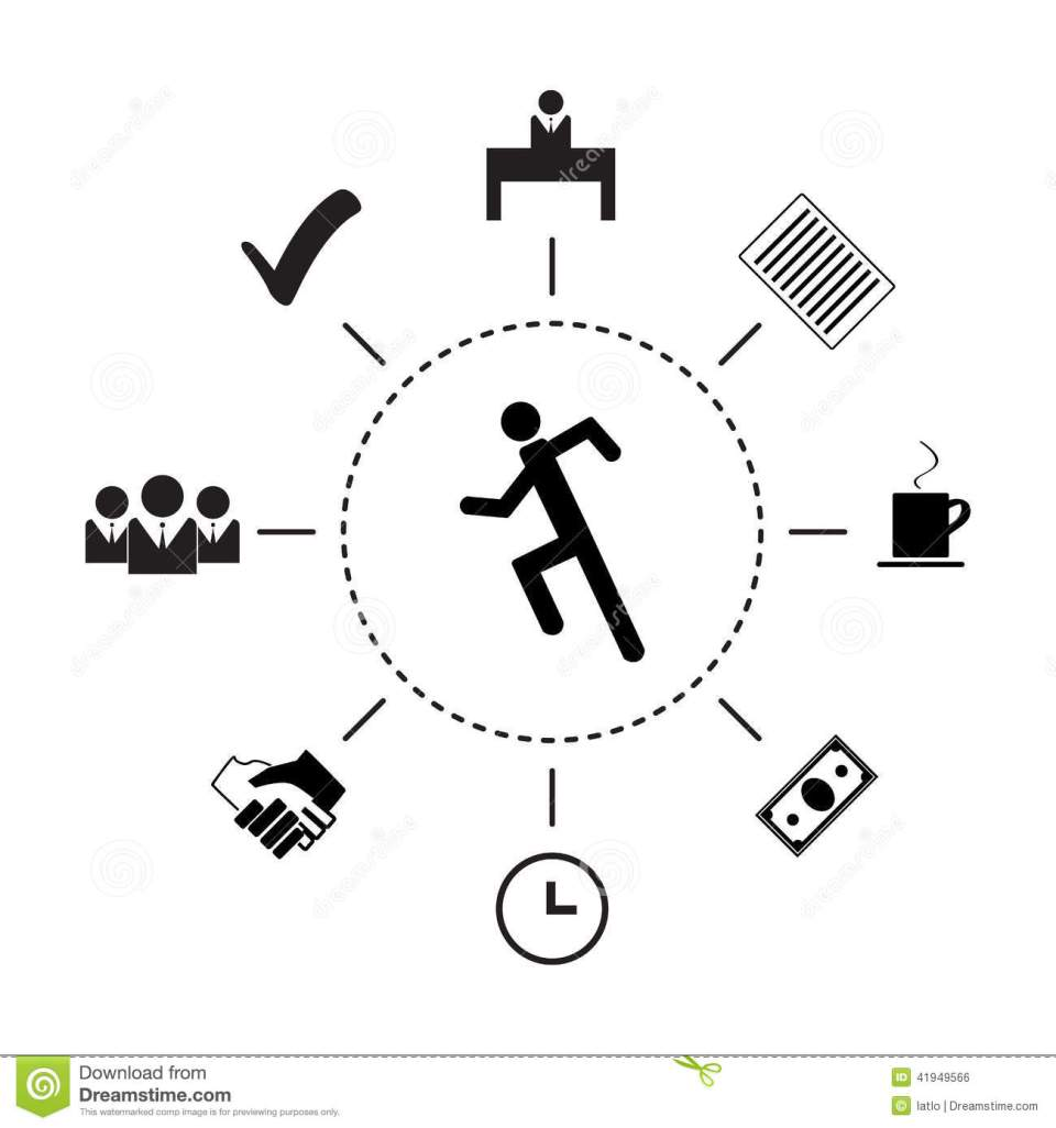 Image Result For Simple Job