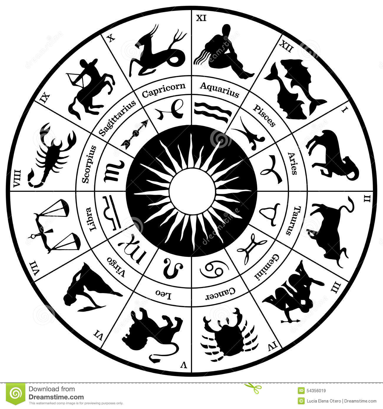 Zodiac Horoscope Wheel Stock Vector Illustration Of Icon