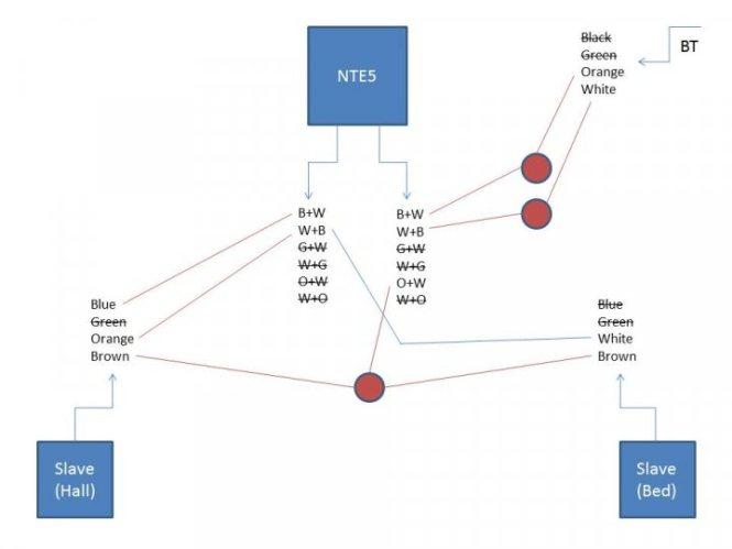 bt secondary socket wiring diagram bt image wiring wiring diagram for bt slave socket wiring diagram on bt secondary socket wiring diagram