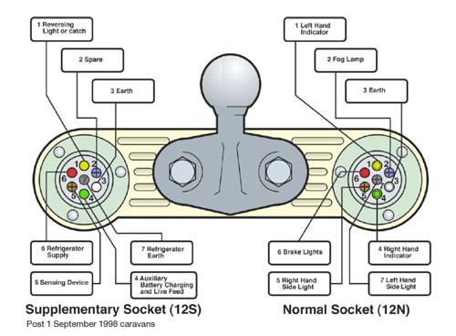 electrical socket wiring diagram wiring diagrams electrical socket diagram nilza