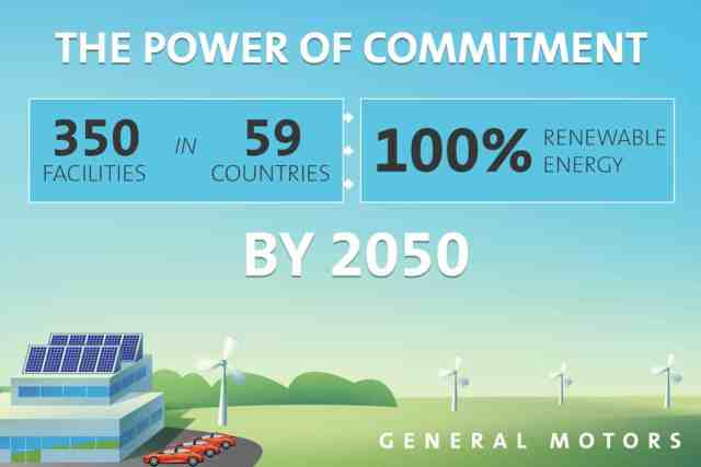 General Motors Renewable Energy