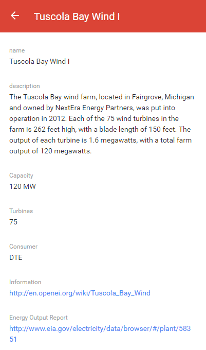 Wind Farm Description Sample