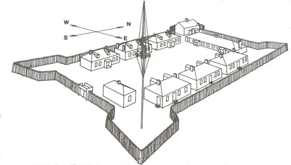 Sketch of Fort Gratiot 1814
