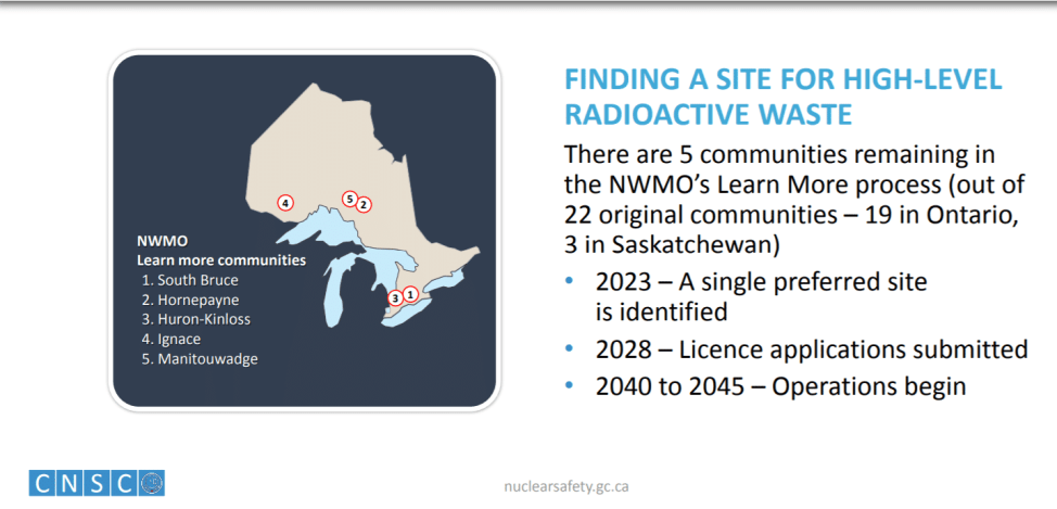 Sites in consideration for storage of spent nuclear fuel - Ontario Nuclear Waste