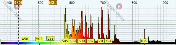 Mini USB Spectrometer_Neon Spectra