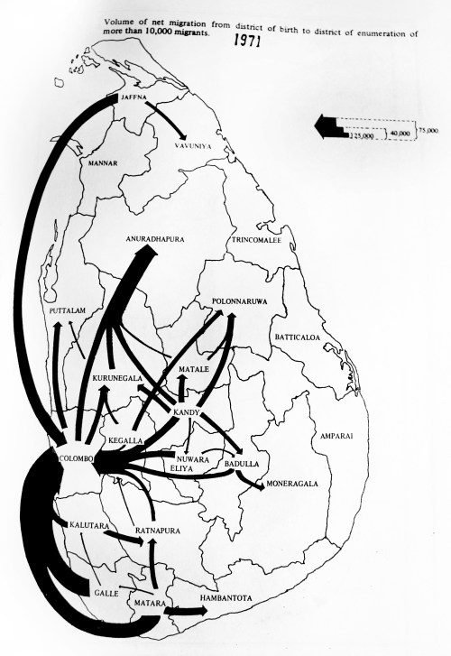 1=1971 Internal Migration