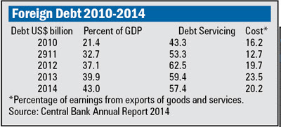 aaa-Foreign debt stats