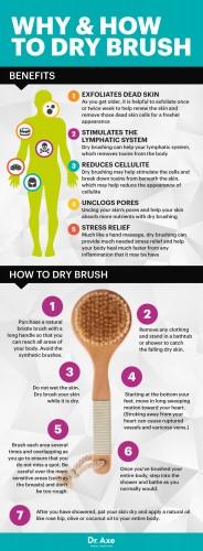 DryBrushGraphic