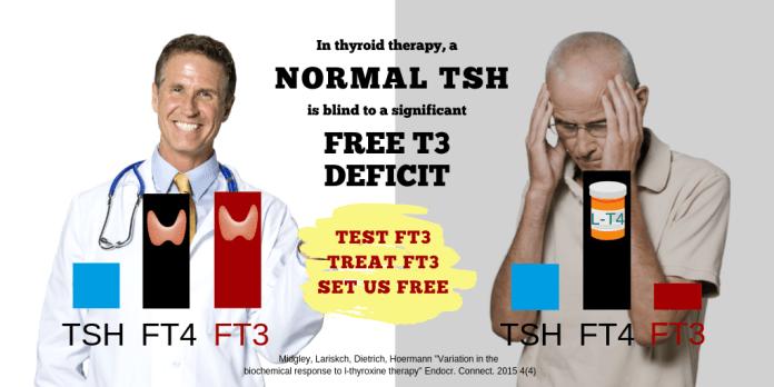 normal tsh does not mean-men