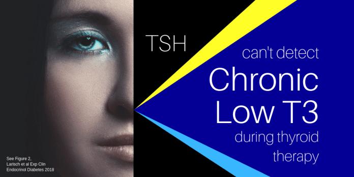 tsh-cant-detect