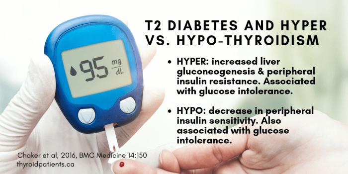 T2diabetes-hyper-hypo