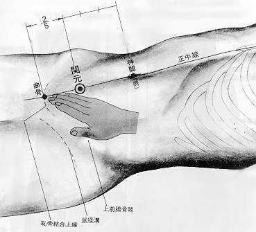 Barrière de l'origine, 關元 guānyuán, est le quatrième point du vaisseau conception.