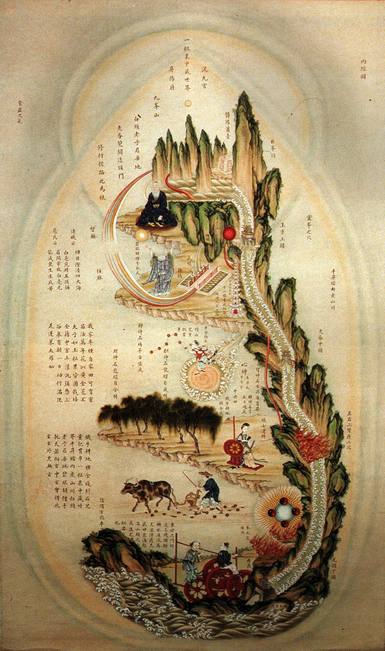 Taoïsme et connaissance de soi