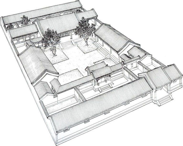 Siheyuan, quadrilatère, cour fermée sur quatre côtés