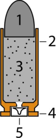Schémas d'une cartouche