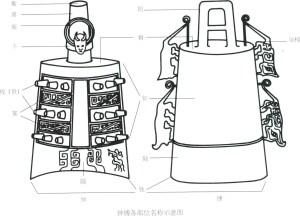 Dessin d'une cloche en bronze décorée de quatre tigres, dynastie Zhou de l'Ouest