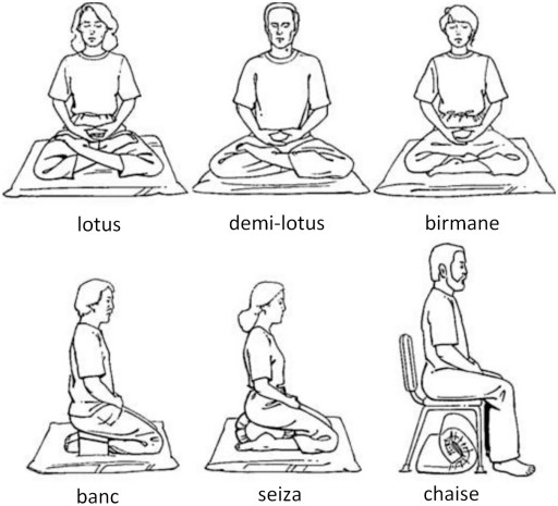 Postures de méditation