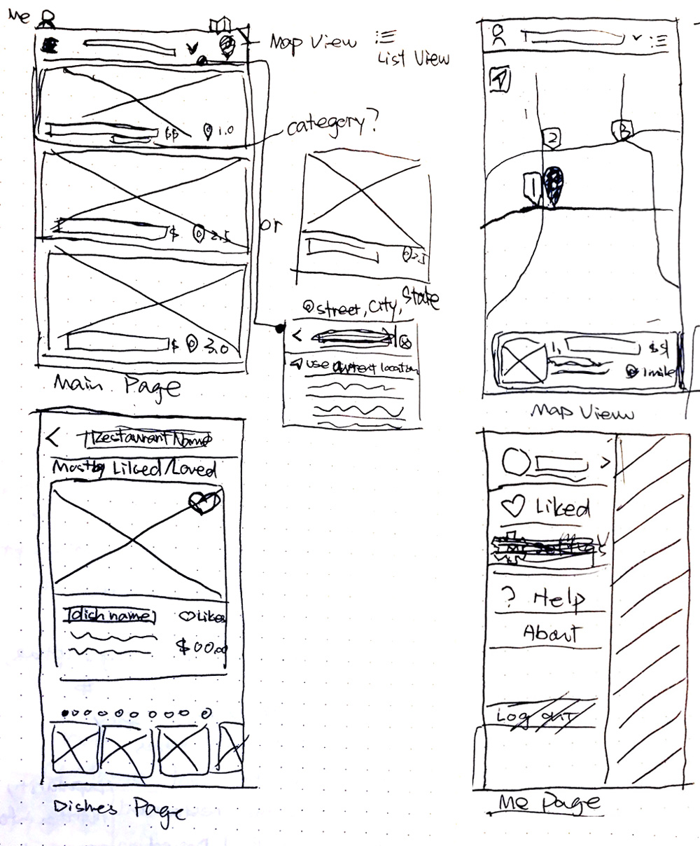 1.0 Sketch