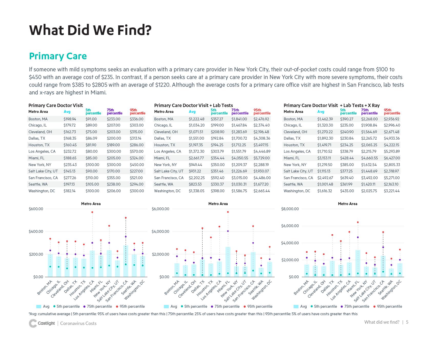 COVID-19 Cost Report_v3-05