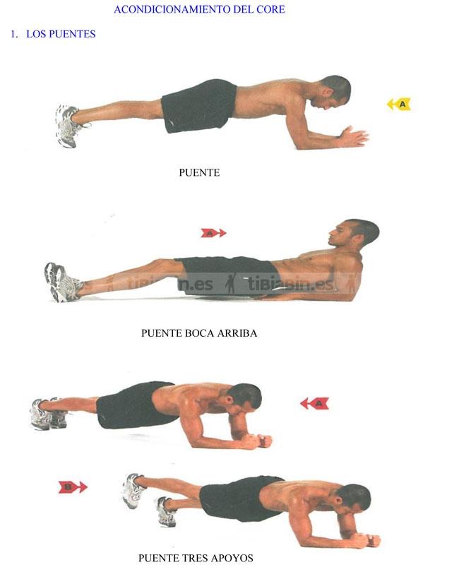 CORE, un sistema de entrenamiento novedoso en el deporte