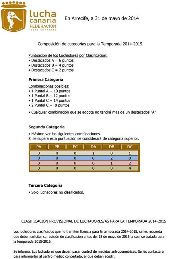 Clasificación provisional de luchadores temp. 2014-2015