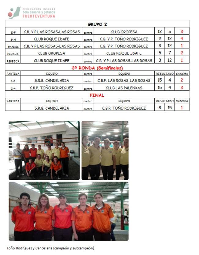 Resultados Liga Regional de Bola Canaria Femenina