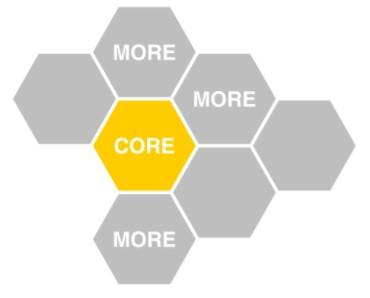 Core & More: naar effectievere financiële verslaggeving