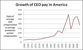 Is CEO-talent echt zo schaars?