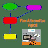 NOOC Plan Alternativo Digital
