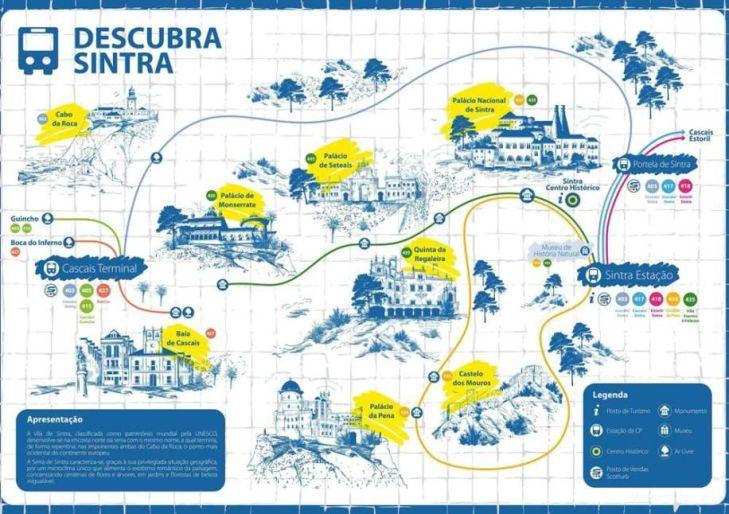 Mapa turistico de Sintra
