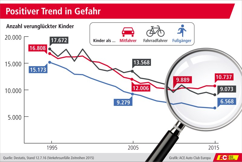 ACE_Grafik_02_Positiver_Trend_in_Gefahr Kopie