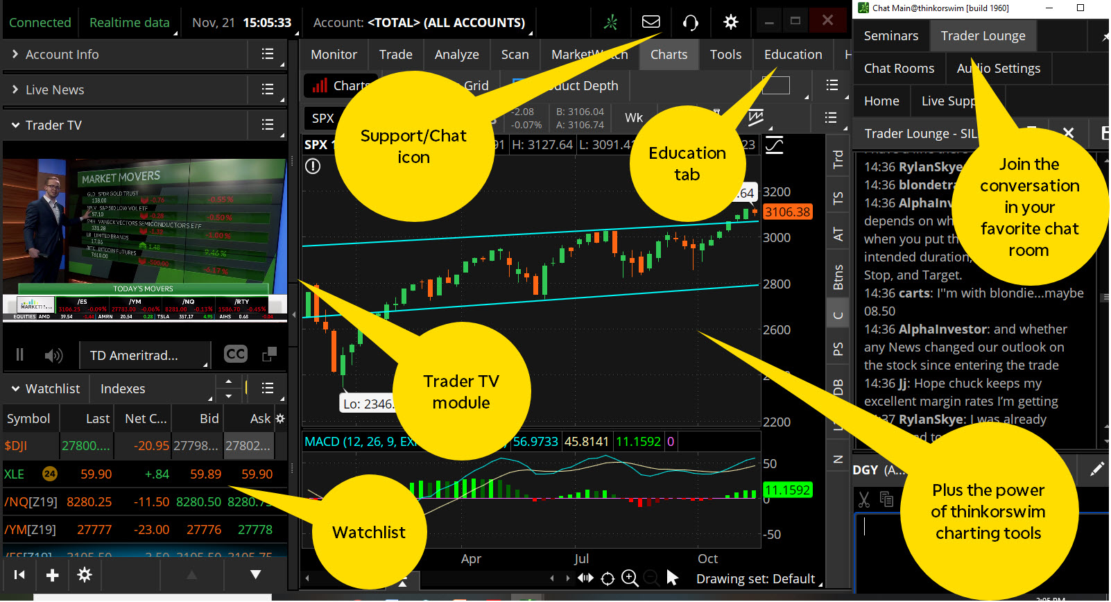 traders trader tv chat rooms