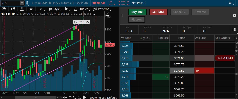 thinkorswim trading tools tips