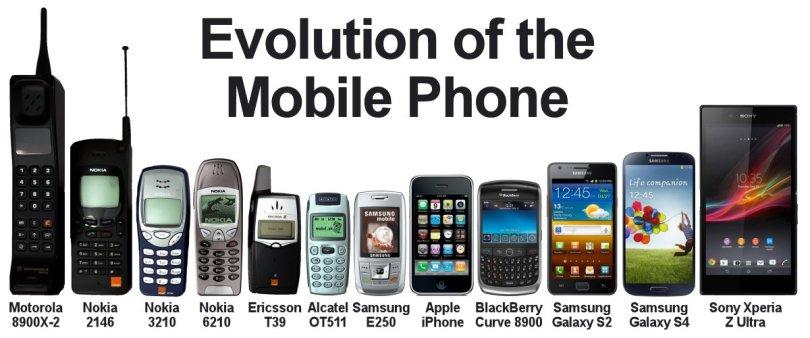 l volution du t l phone portable de la dyna tac 8000x de motorola l iphone d apple tic. Black Bedroom Furniture Sets. Home Design Ideas