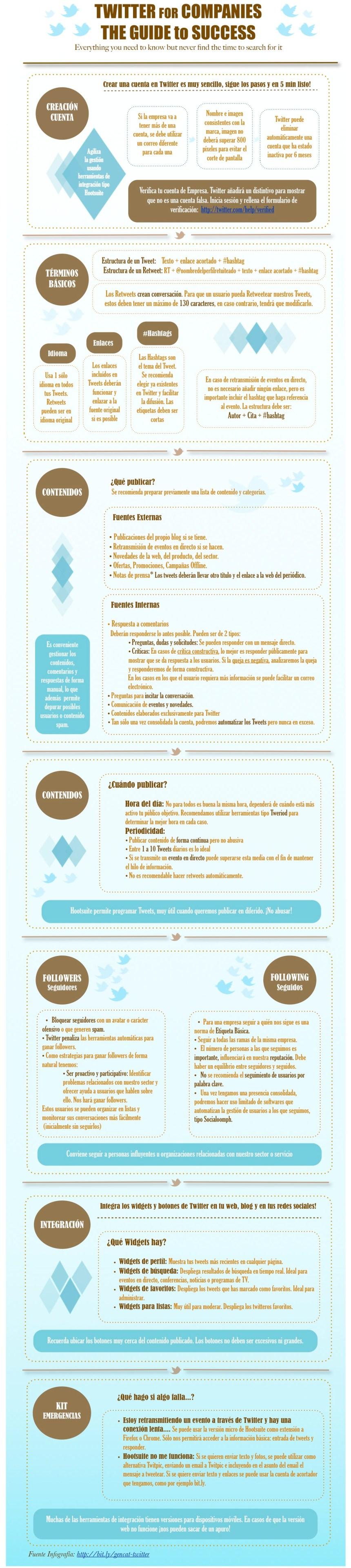 Guía Twitter