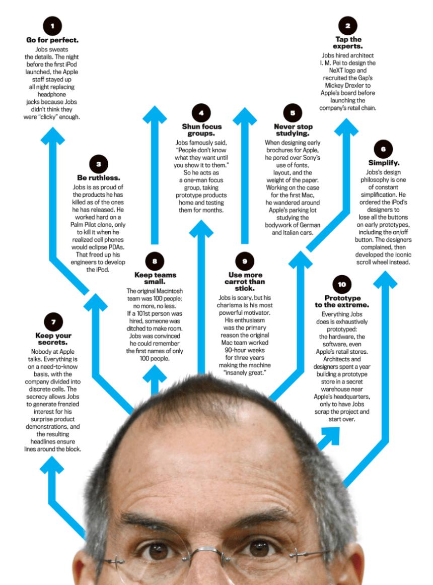 Los 10 mandamientos de Steve Jobs