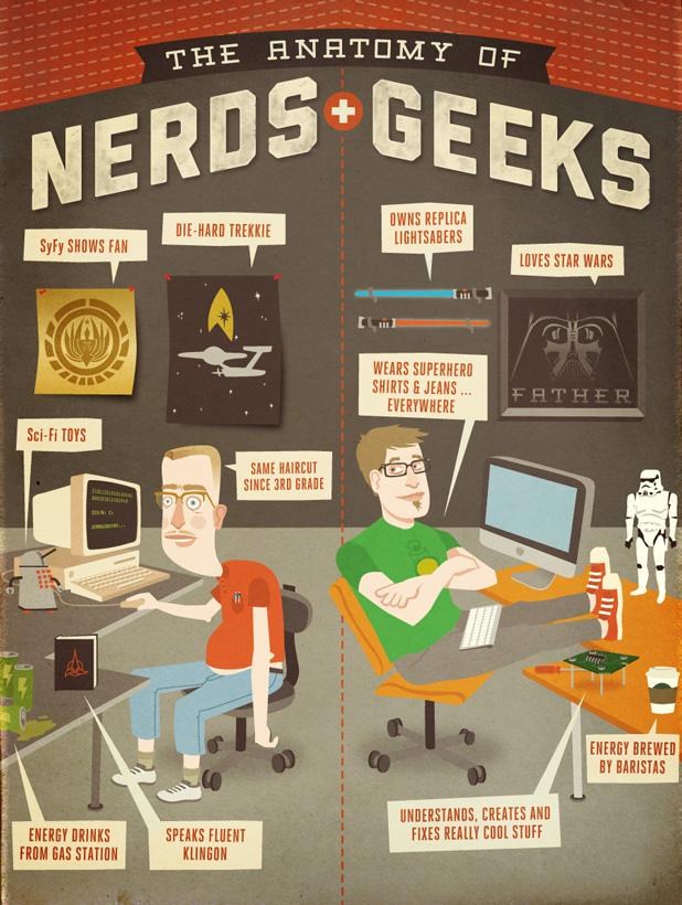 Diferencias entre Nerds y Geeks