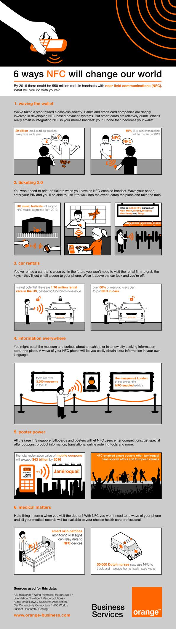 6 maneras de cambiar el mundo de la tecnología NFC