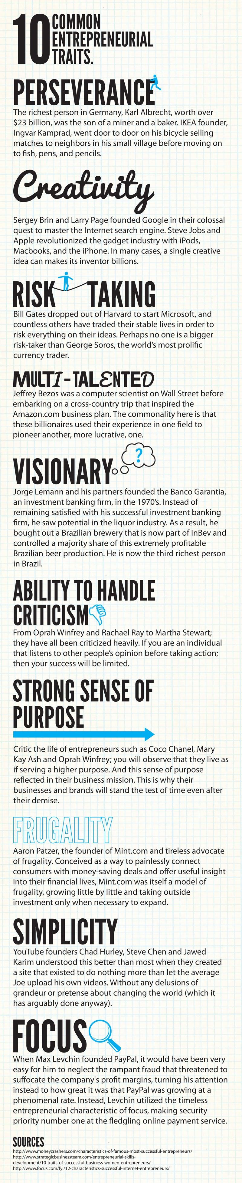 10 rasgos de los emprendedores