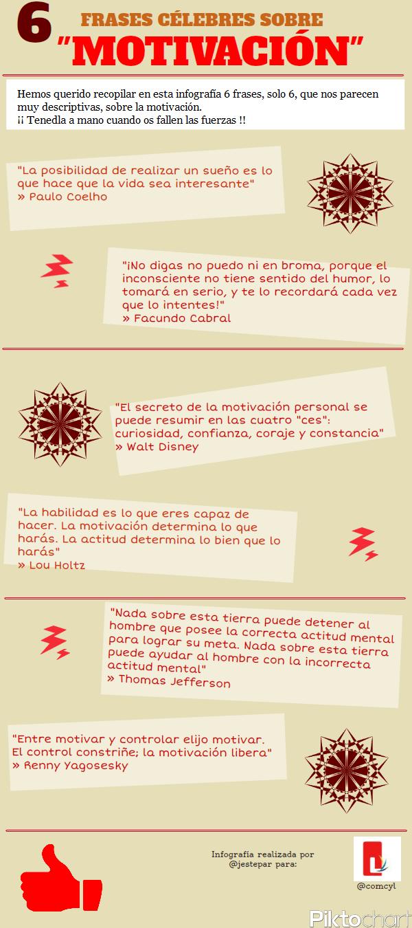 6 Frases Célebres Sobre Motivación Infografia Infographic