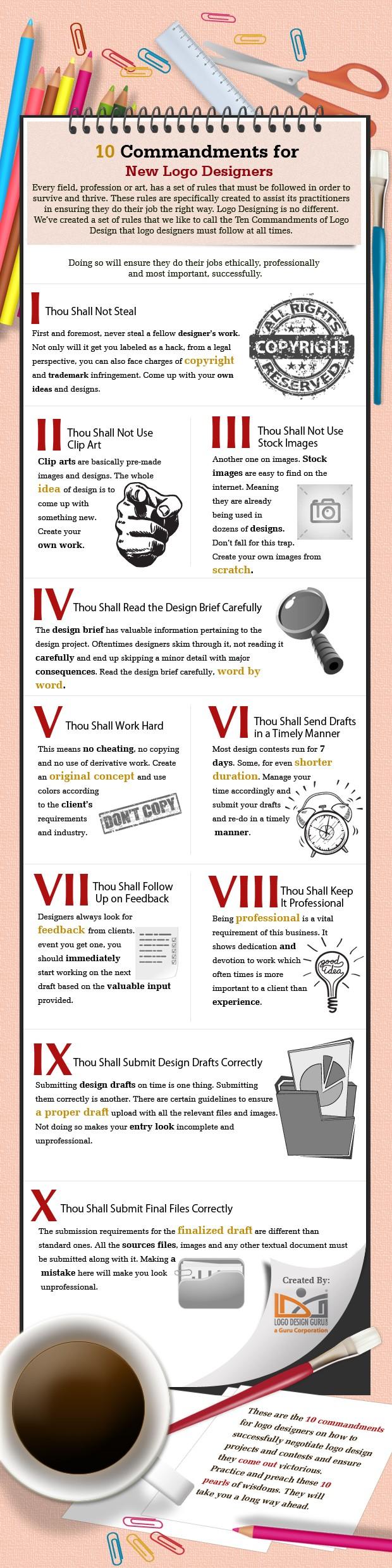 Los 10 mandamientos del diseño de un logo